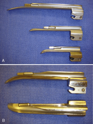 Laryngoscope Blade - an overview   ScienceDirect Topics