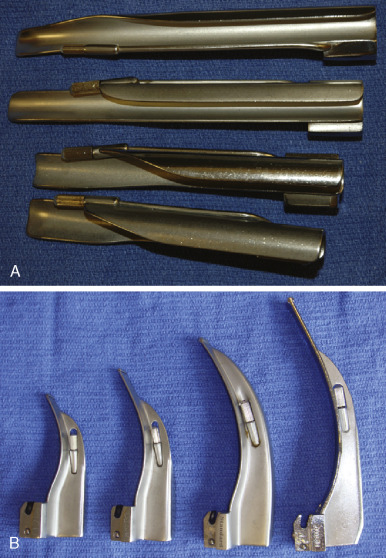 Laryngoscope Blade - an overview | ScienceDirect Topics