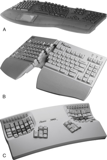 Keyboard An Overview Sciencedirect Topics