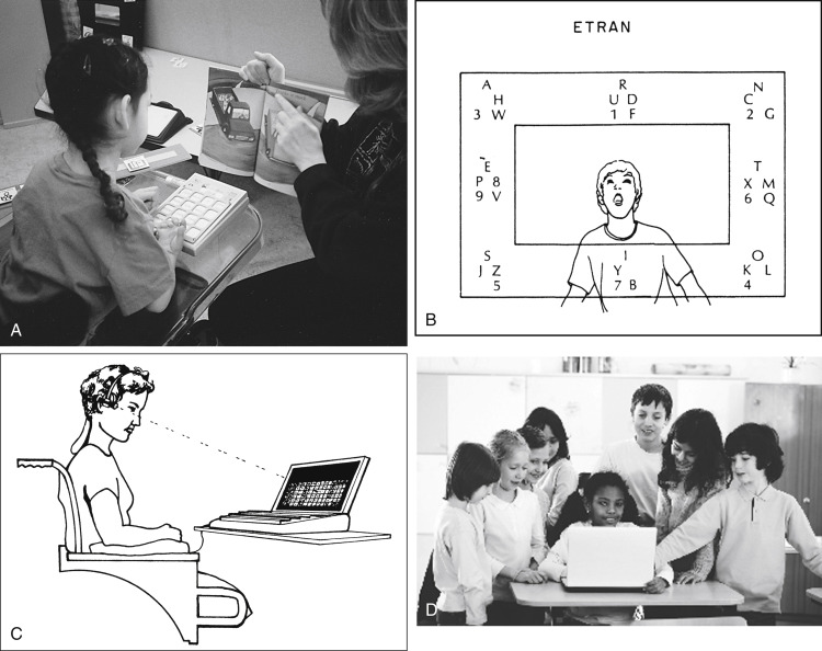 Augmentative And Alternative Communication An Overview