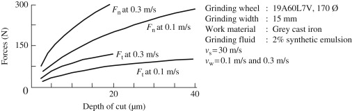 Grey Cast Iron - an overview | ScienceDirect Topics