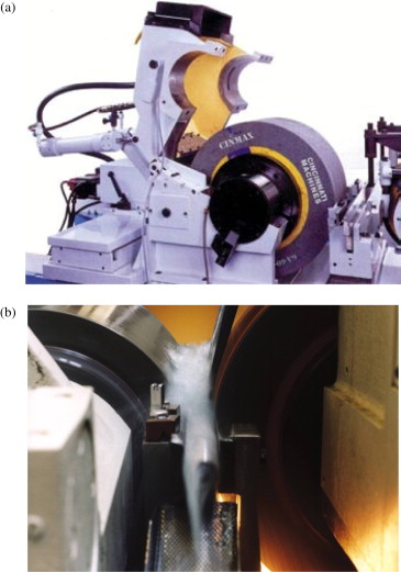 Groovy Grinding Machines An Overview Sciencedirect Topics Ibusinesslaw Wood Chair Design Ideas Ibusinesslaworg