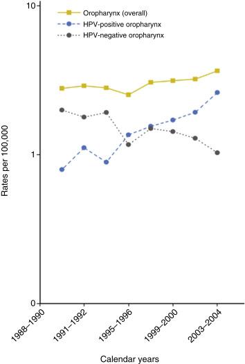Cohort Effect An Overview ScienceDirect Topics