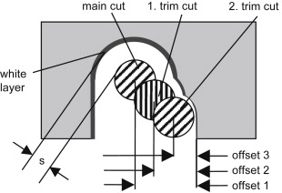 Wire Electrical Discharge Machining - an overview
