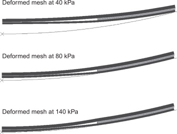 Pipe Interior - an overview | ScienceDirect Topics