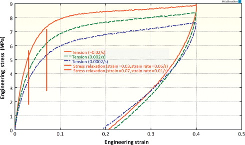 high density poly-ethylene - an overview | ScienceDirect Topics