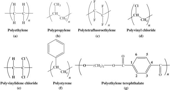 Polyethylene Terephthalate-Based Blends: Natural Rubber and