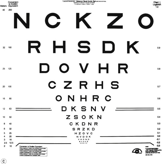The Neuro Ophthalmic Examination Sciencedirect