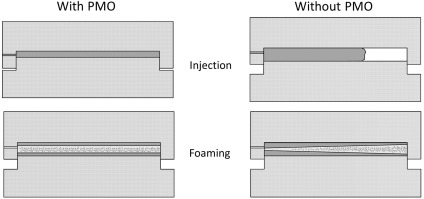 injection compression molding - an overview   ScienceDirect Topics