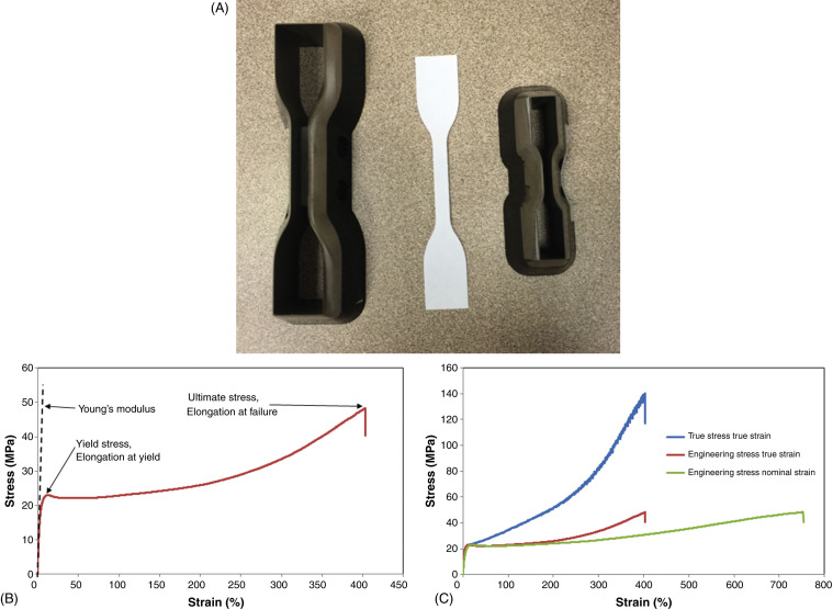Tensile Testing - an overview | ScienceDirect Topics