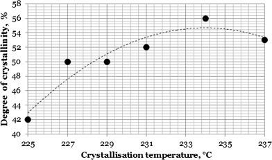 High-Temperature Engineering Thermoplastics - ScienceDirect