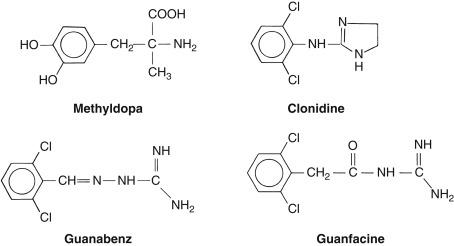 Guanfacine - an overview | ScienceDirect Topics