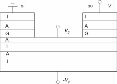 Spin Transistor - an overview | ScienceDirect Topics