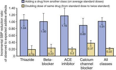 Hydrochlorothiazide Plus Reserpine - an overview