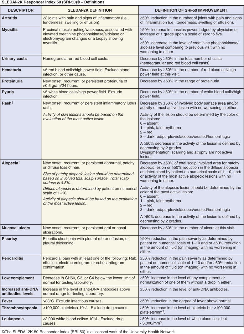 Clinical Markers, Metrics, Indices, and Clinical Trials