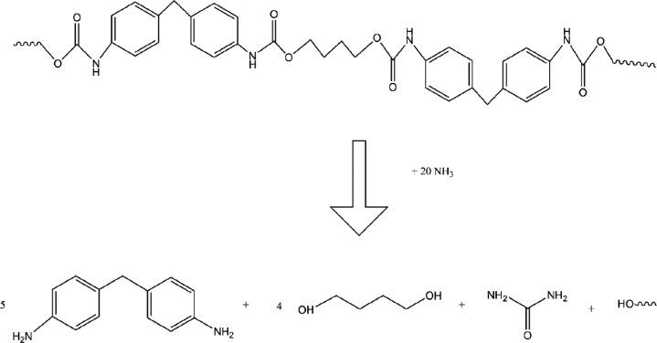 Methylamine - an overview   ScienceDirect Topics
