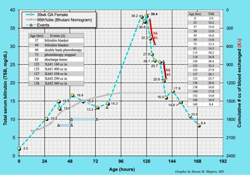 Crash Cart - an overview | ScienceDirect Topics
