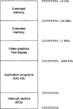 Device Interface - an overview | ScienceDirect Topics