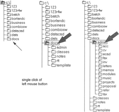 Mouse Pointer - an overview | ScienceDirect Topics