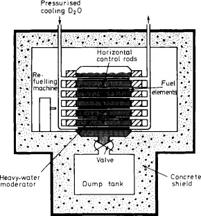 wiring diagram 700 434 gas valve all wiring diagram Gas Furnace Thermostat Wiring nuclear power generation sciencedirect honeywell gas valve diagrams wiring diagram 700 434 gas valve