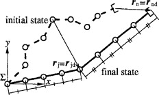 Lyapunov Stability Theory An Overview Sciencedirect Topics