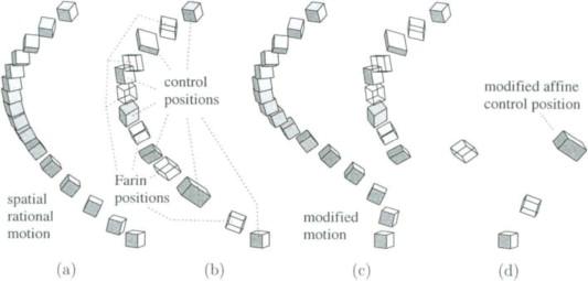 Control Matrix - an overview   ScienceDirect Topics