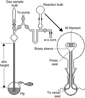 Hydrogen - ScienceDirect