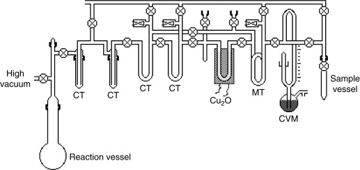 on cvm carrier oil furnace wiring schematic