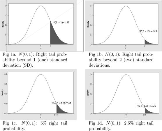 Error Statistics ScienceDirect