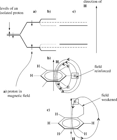 the molecule in an electric or magnetic field sciencedirect Form 8s Meter Wiring Diagram download full size image