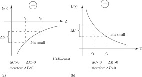 Joule-Thomson Effect - an overview | ScienceDirect Topics