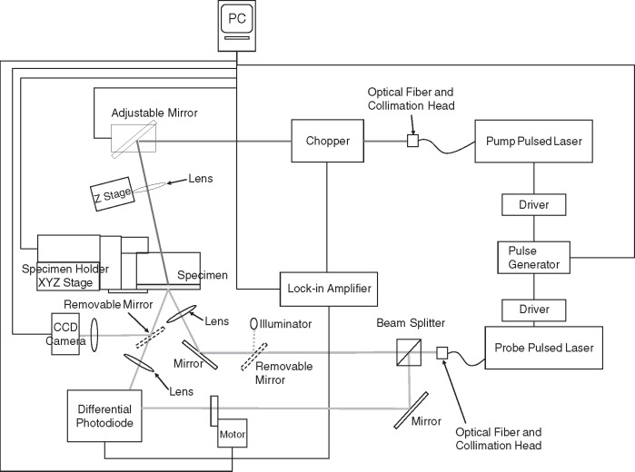 Oil Heater Model H Wiring Schematic For A House on