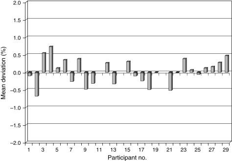 31P NMR Spectroscopy - an overview | ScienceDirect Topics