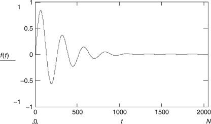 Radar Antennas - an overview   ScienceDirect Topics