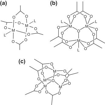 Metal Cluster - an overview | ScienceDirect Topics