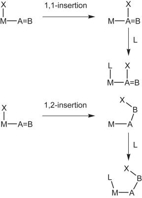 transition metal organometallic chemistry king r bruce