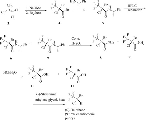 Imperial Chemical Industries - an overview   ScienceDirect