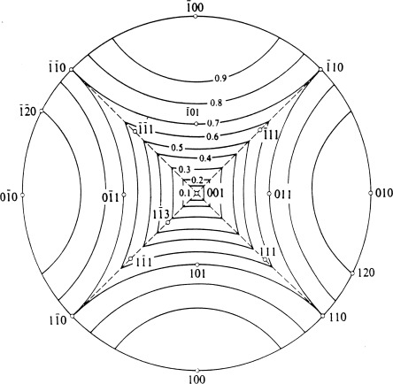 Structure Composition And Energy Of Solidsolid Interfaces