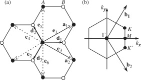 Bravais Crystal System - an overview | ScienceDirect Topics