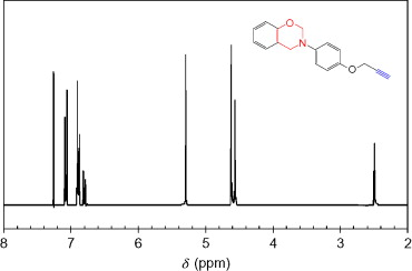 1h Nmr Spectrum An Overview Sciencedirect Topics
