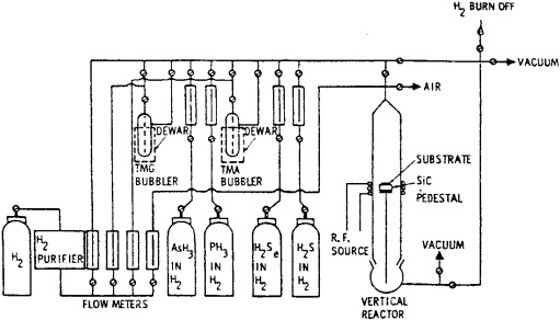 Crystal Growth through the Ages: A Historical Perspective ... on bryant parts breakdown, bryant furnace wiring schematic, bryant heating diagrams, bryant heater wiring, bryant thermostat wiring, bryant model 383kav parts diagram, bryant wiring control, bryant parts list,