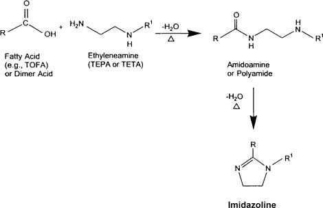 Fatty Acid Ester - an overview   ScienceDirect Topics
