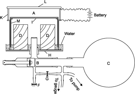 Cloud Chamber - an overview | ScienceDirect Topics