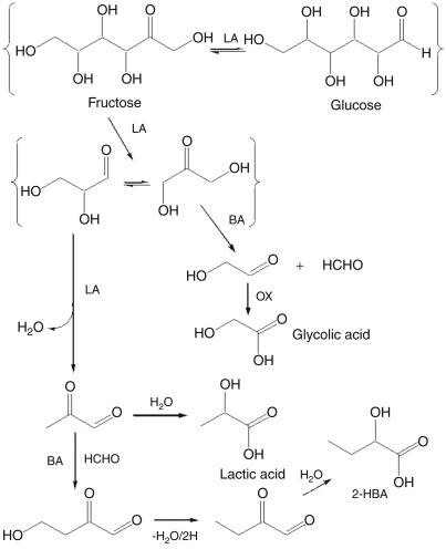 Nanoscaled Metal Fluorides In Heterogeneous Catalysis