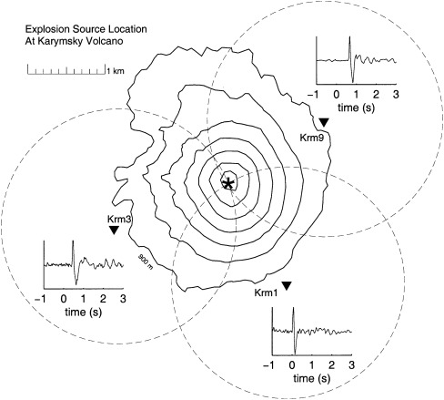 Acoustic Wave - an overview   ScienceDirect Topics