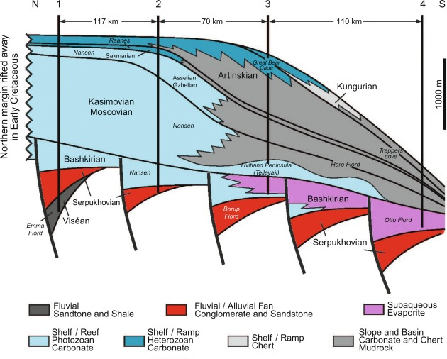 Sverdrup Basin - ScienceDirect