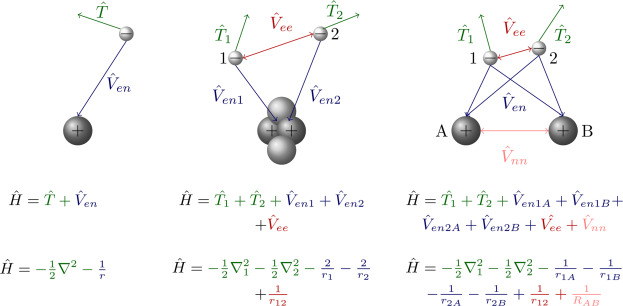 Introduction to ligand field theory and computational