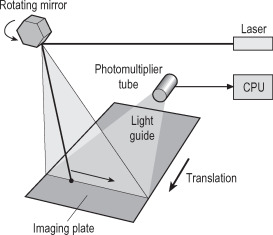 Computed Radiography - an overview | ScienceDirect Topics