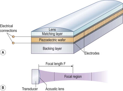 Transducer - an overview   ScienceDirect Topics