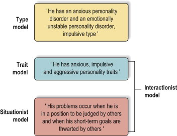 diagnosis of personality disorder an overview sciencedirect topics